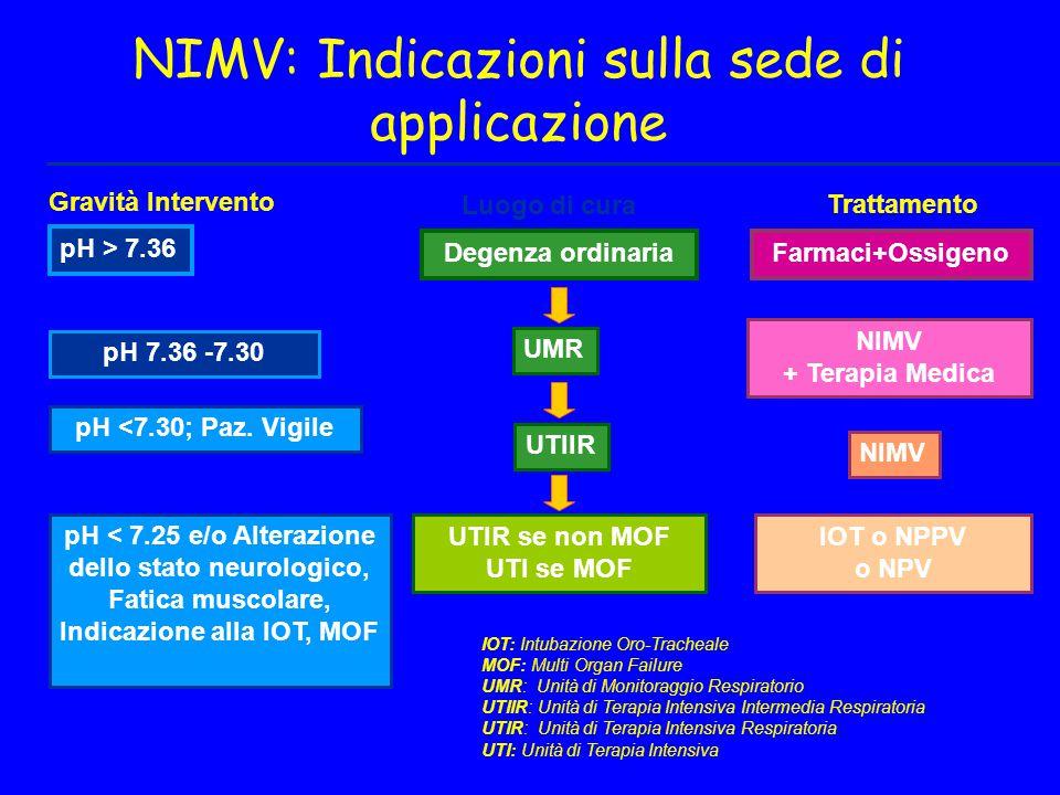 NIMV: Indicazioni sulla sede di applicazione