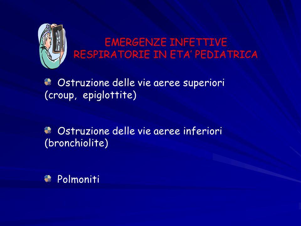 EMERGENZE INFETTIVE RESPIRATORIE IN ETA' PEDIATRICA