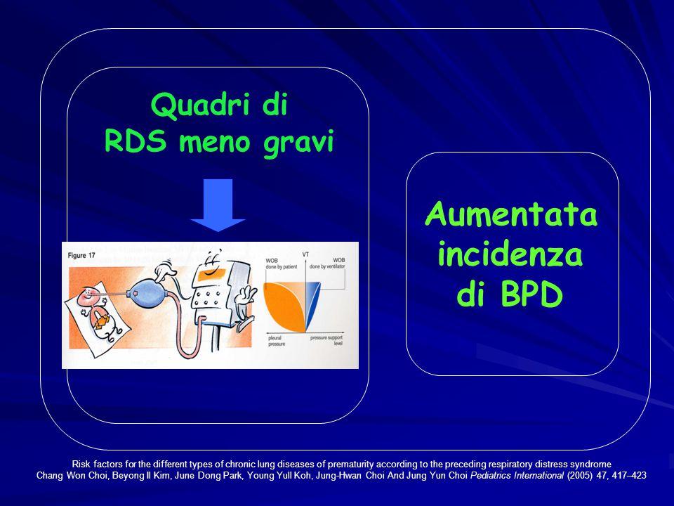 Aumentata incidenza di BPD