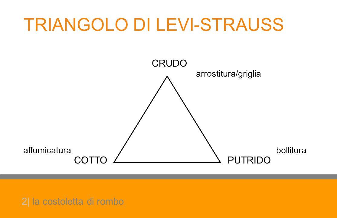 TRIANGOLO DI LEVI-STRAUSS