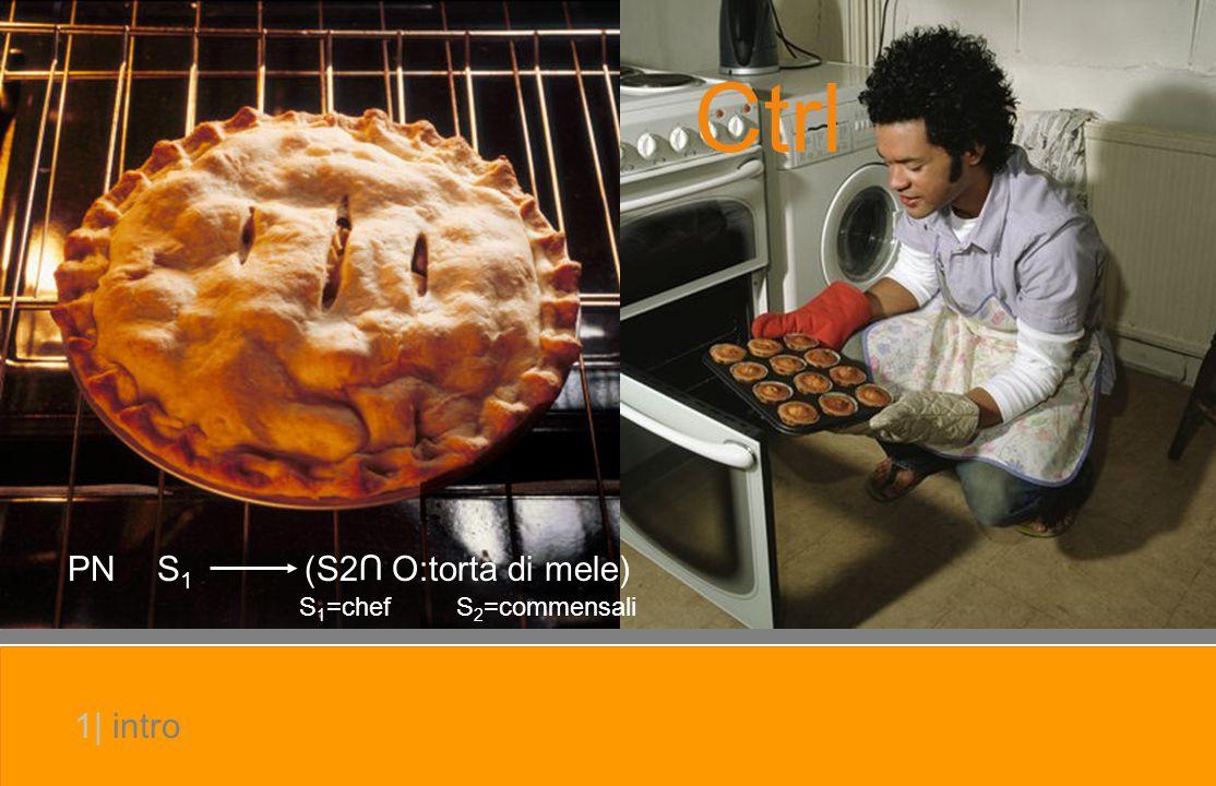 Ctrl S1 PN (S2 U O:torta di mele) 1| intro S1=chef S2=commensali
