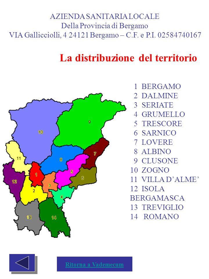 La distribuzione del territorio