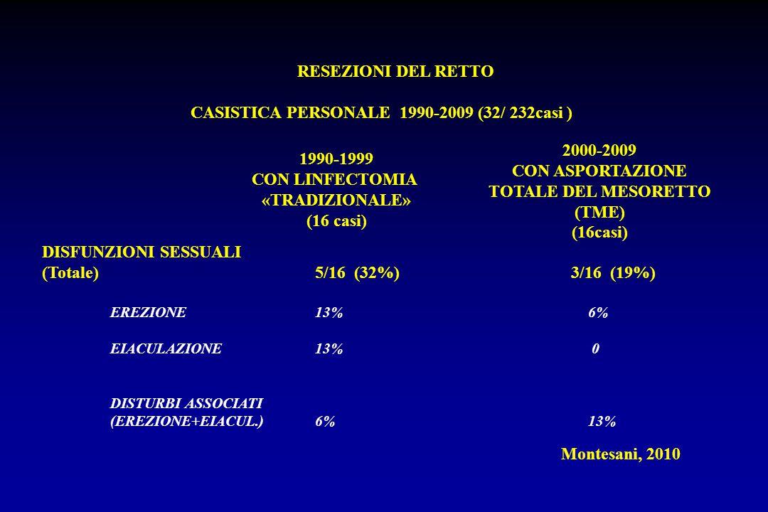 CON ASPORTAZIONE TOTALE DEL MESORETTO (TME)