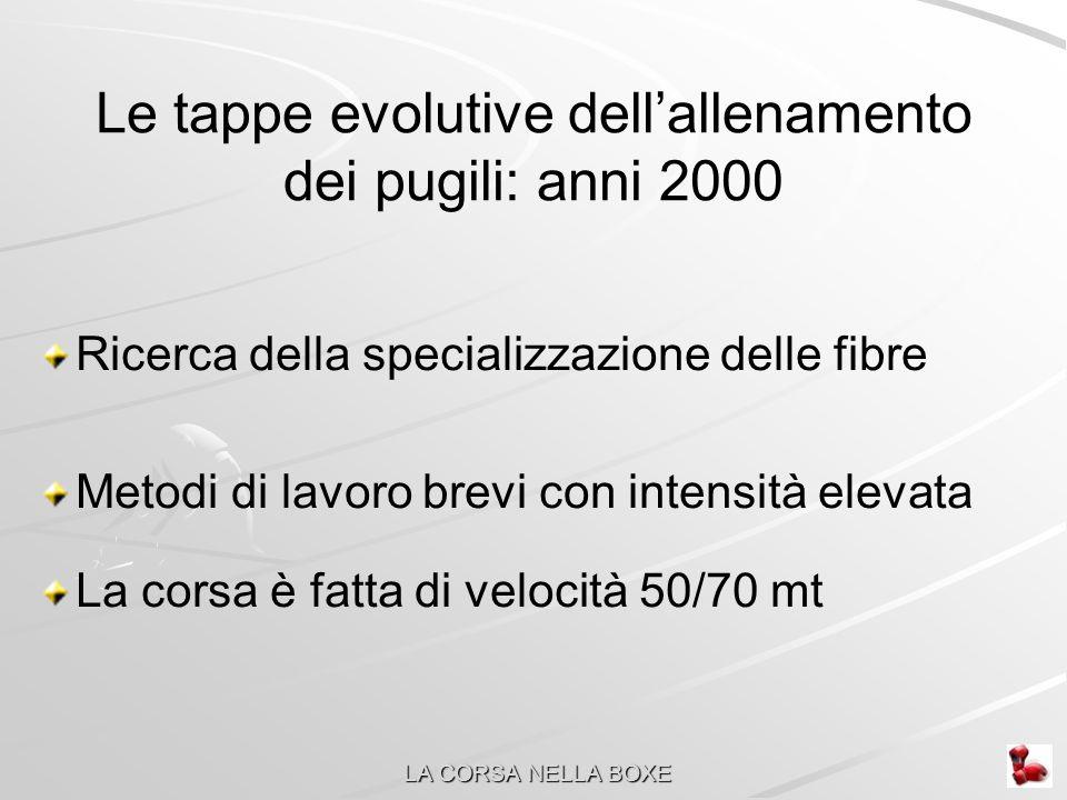 Le tappe evolutive dell'allenamento dei pugili: anni 2000