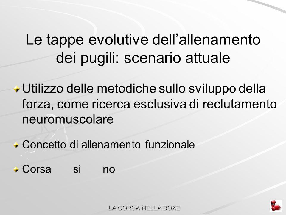 Le tappe evolutive dell'allenamento dei pugili: scenario attuale