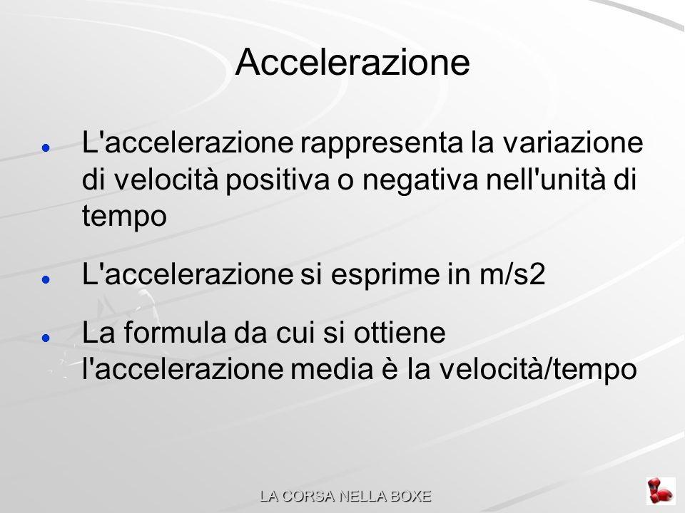 zxfhsdfjtw Accelerazione. L accelerazione rappresenta la variazione di velocità positiva o negativa nell unità di tempo.
