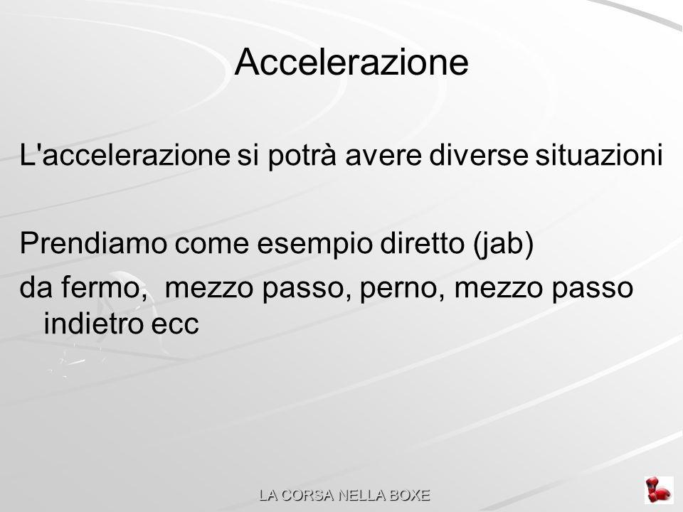 Accelerazione L accelerazione si potrà avere diverse situazioni