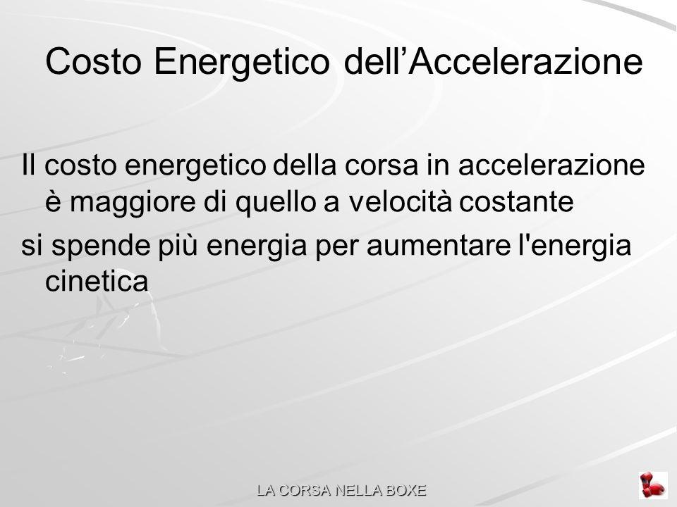 Costo Energetico dell'Accelerazione