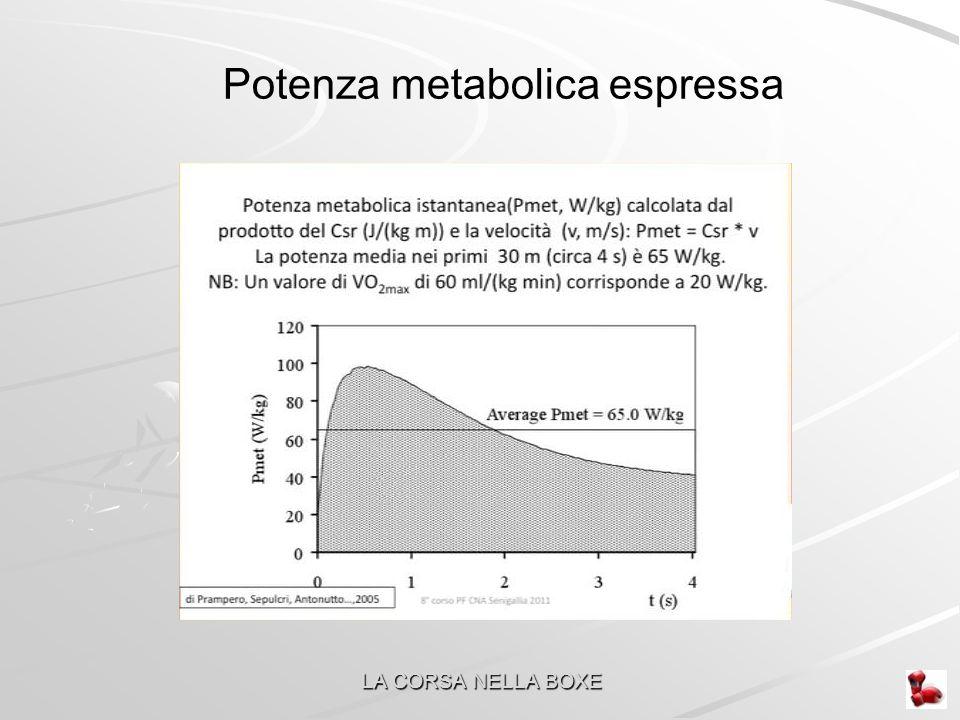 Potenza metabolica espressa
