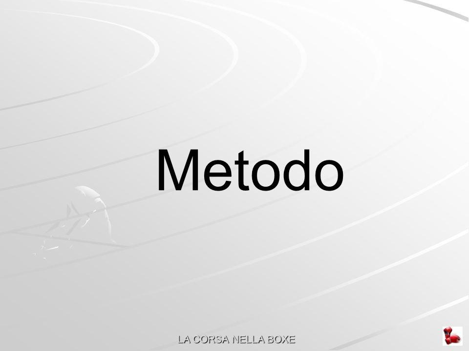 Metodo zxfhsdfjtw LA CORSA NELLA BOXE