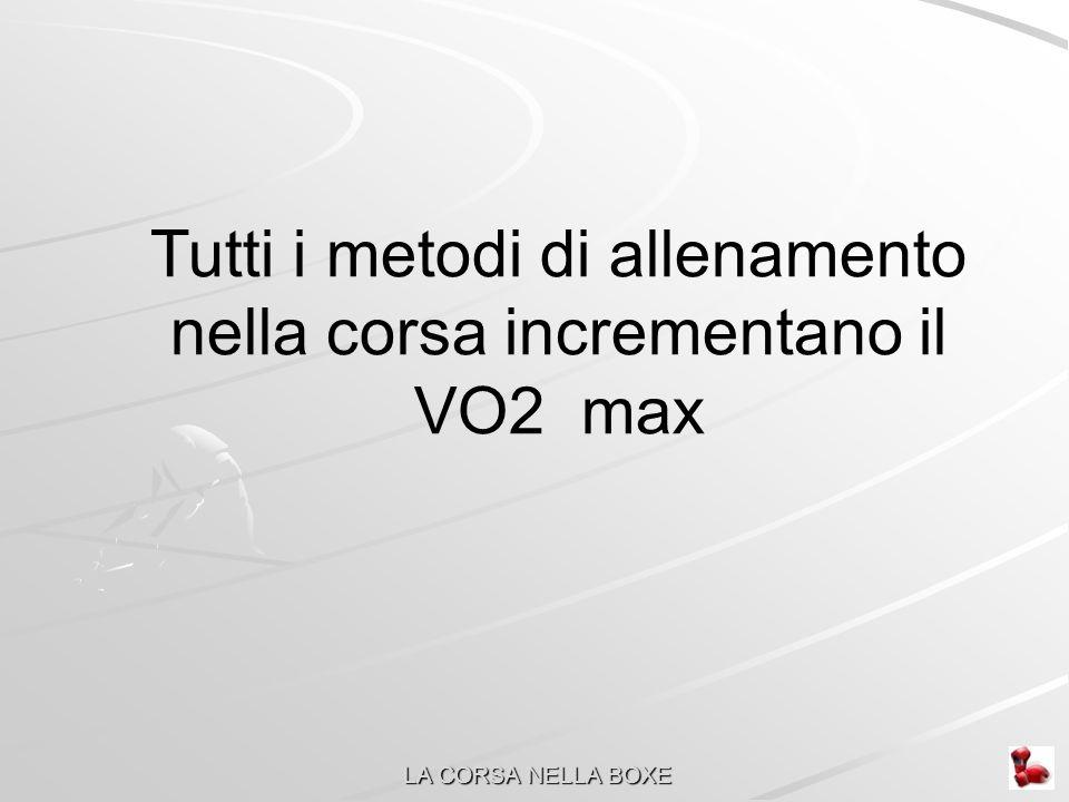 Tutti i metodi di allenamento nella corsa incrementano il VO2 max