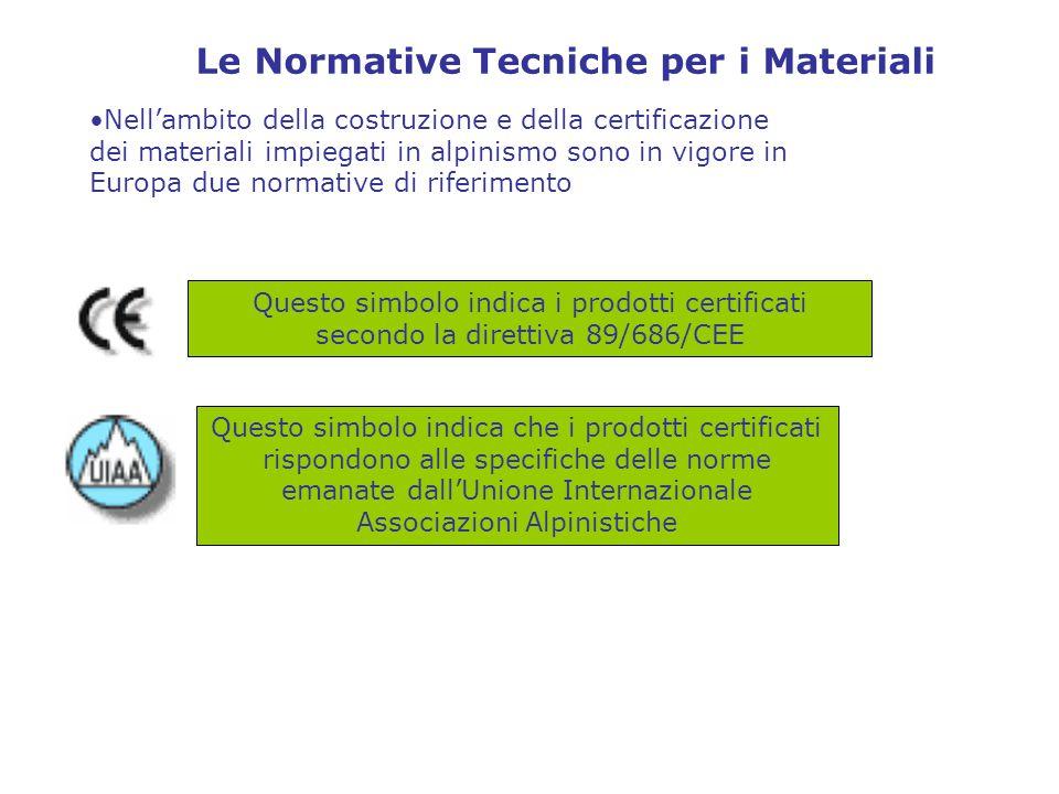 Le Normative Tecniche per i Materiali