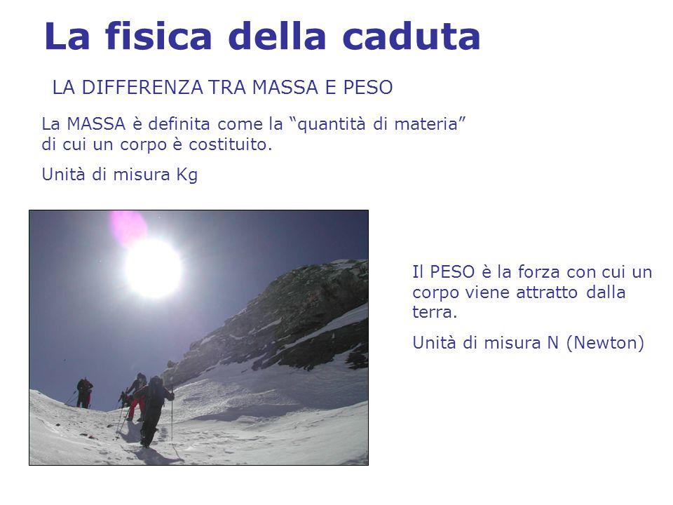 La fisica della caduta LA DIFFERENZA TRA MASSA E PESO