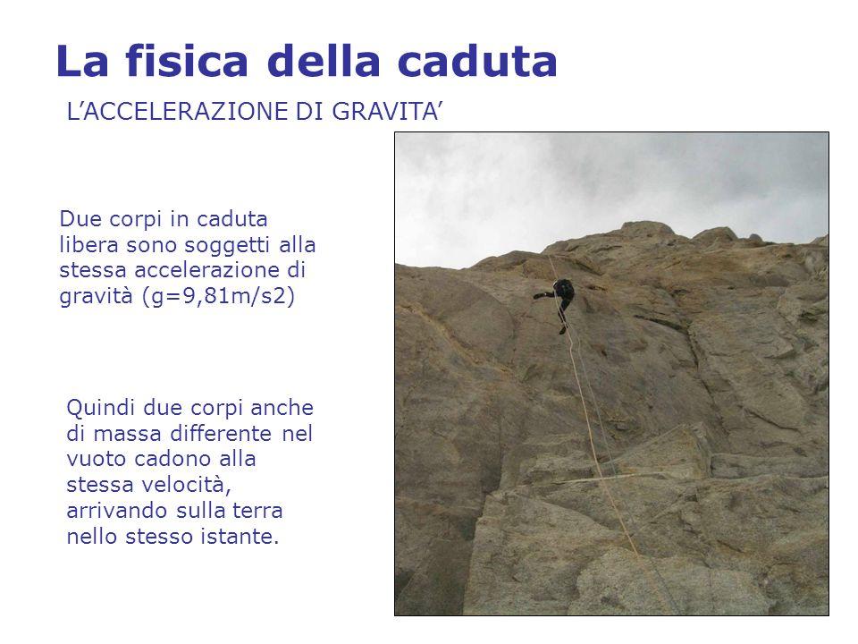 La fisica della caduta L'ACCELERAZIONE DI GRAVITA'