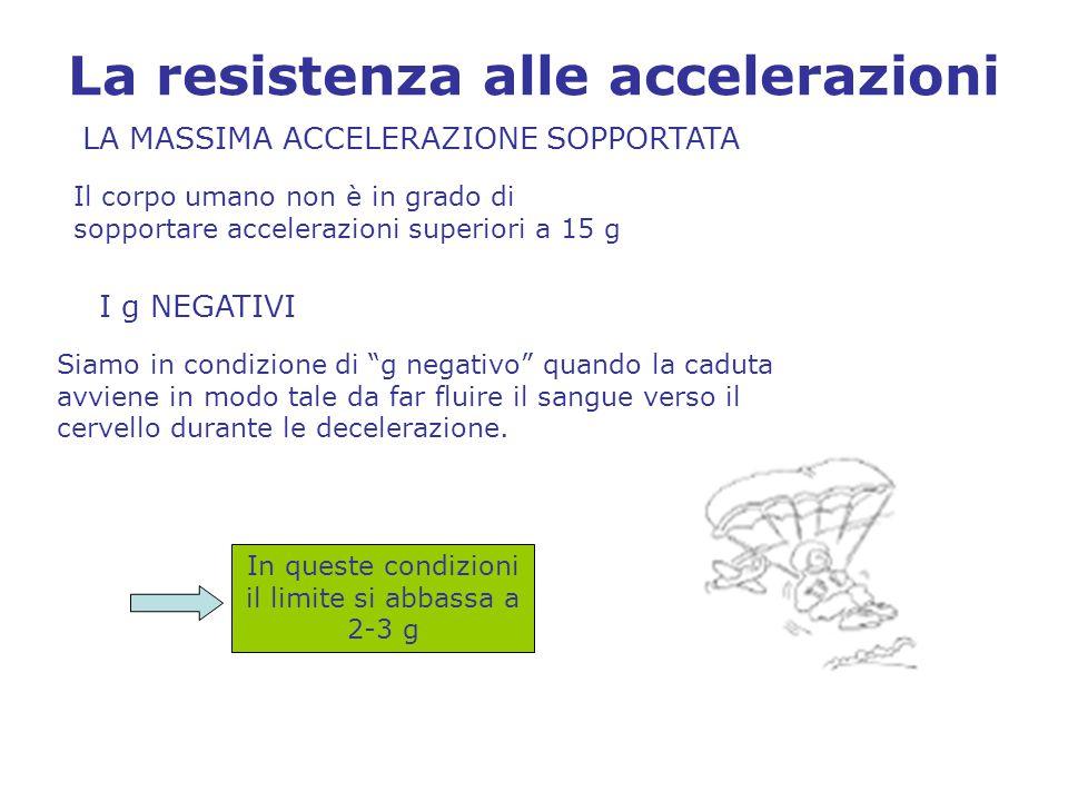 La resistenza alle accelerazioni