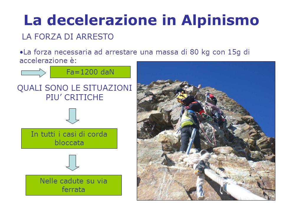 La decelerazione in Alpinismo