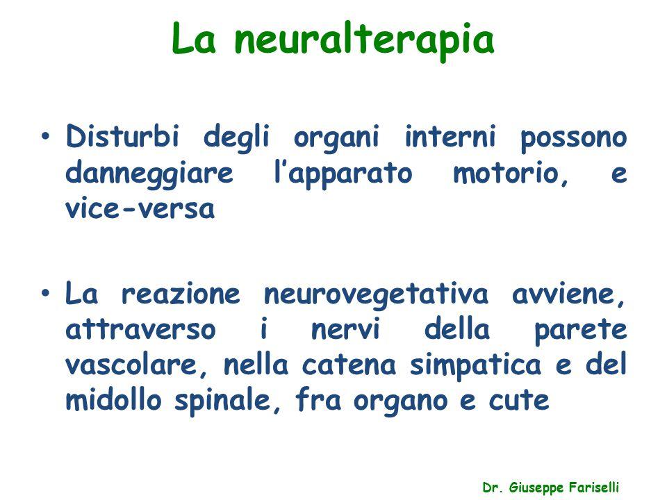La neuralterapia Disturbi degli organi interni possono danneggiare l'apparato motorio, e vice-versa.