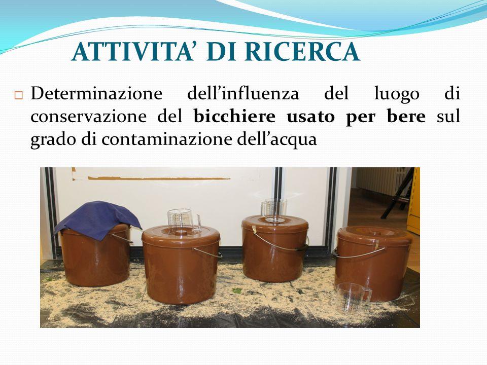 ATTIVITA' DI RICERCA Determinazione dell'influenza del luogo di conservazione del bicchiere usato per bere sul grado di contaminazione dell'acqua.