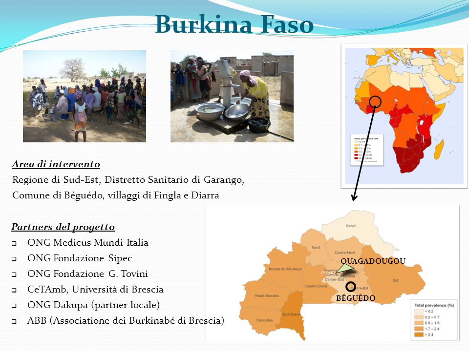 Burkina Faso Area di intervento
