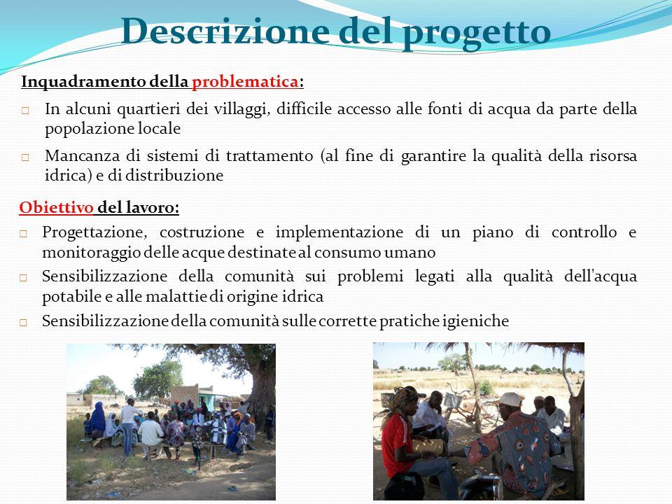 Descrizione del progetto