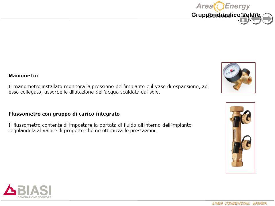 Gruppo idraulico solare