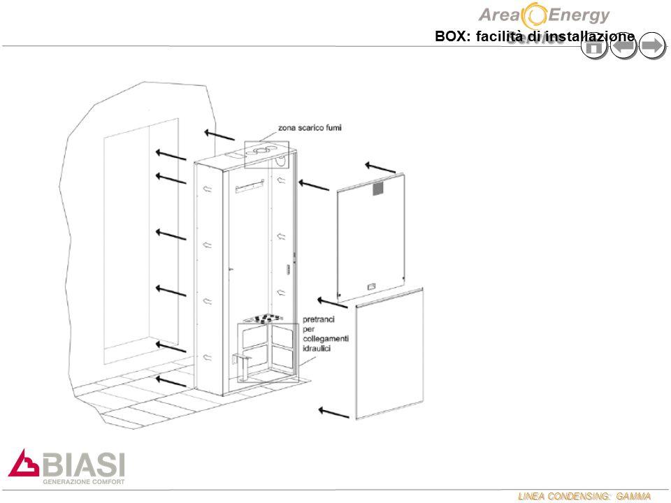 BOX: facilità di installazione