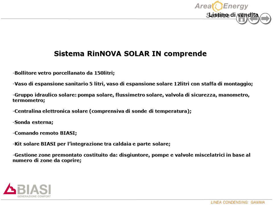 Sistema RinNOVA SOLAR IN comprende