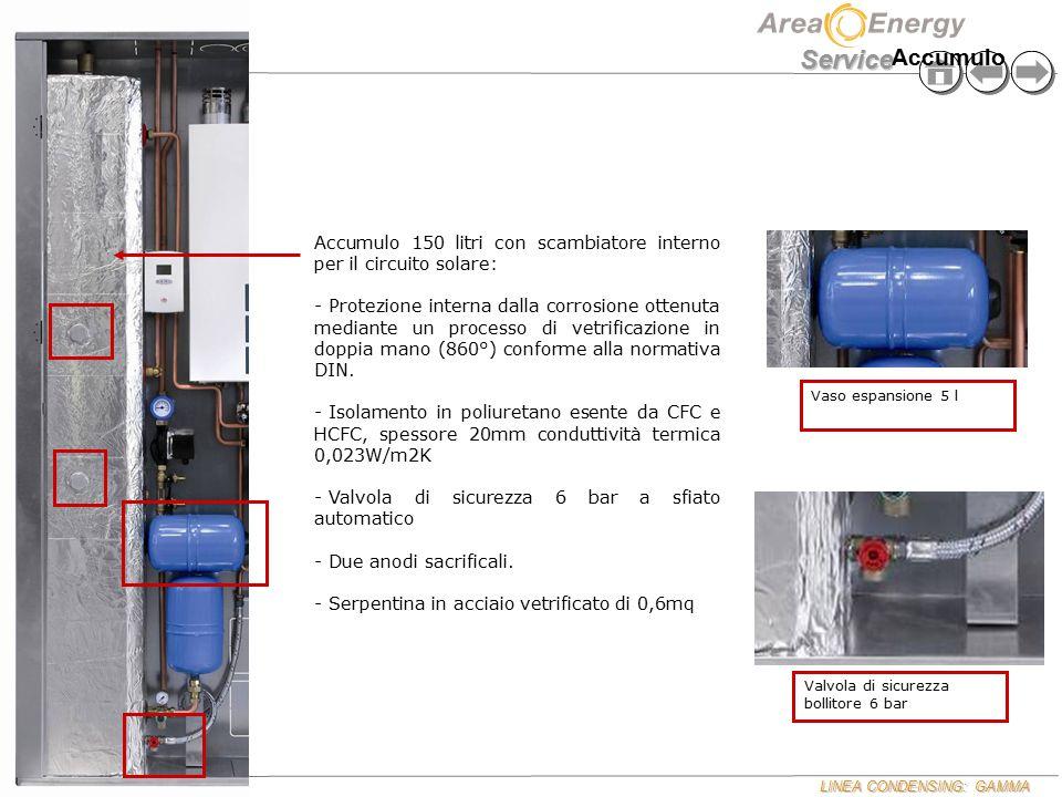 Accumulo Accumulo 150 litri con scambiatore interno per il circuito solare: