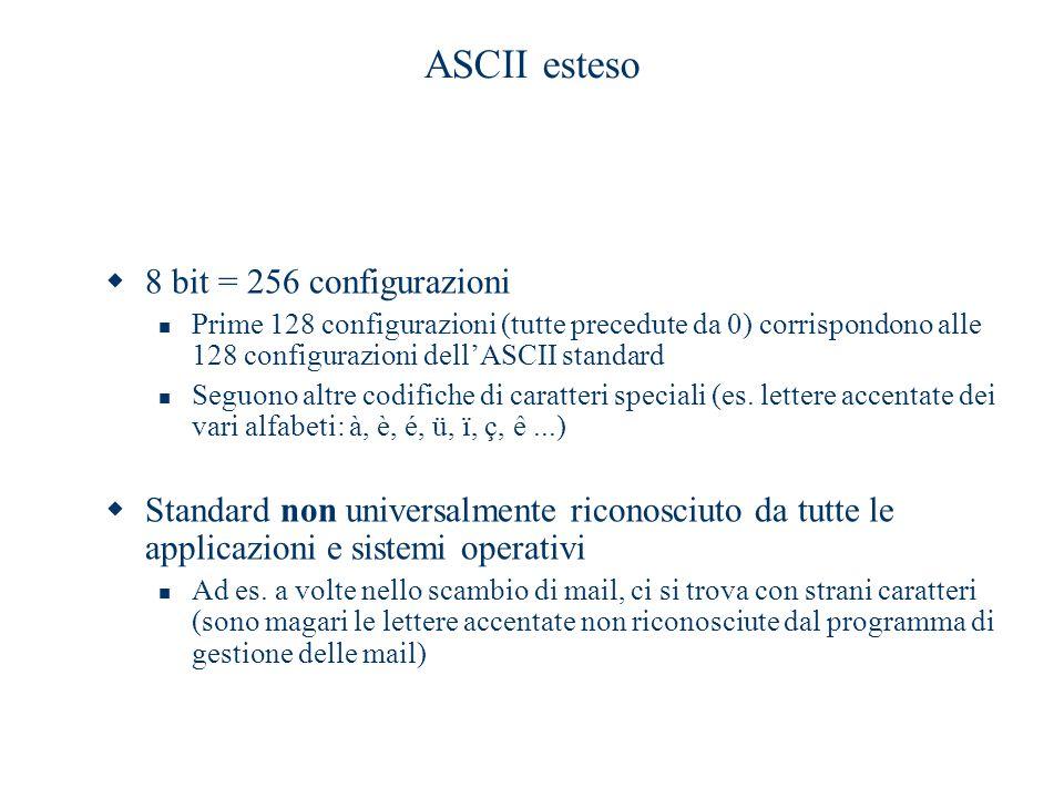 ASCII esteso 8 bit = 256 configurazioni