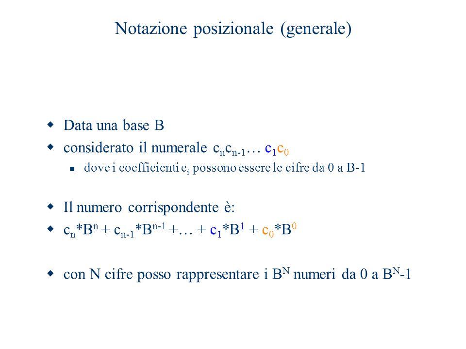 Notazione posizionale (generale)