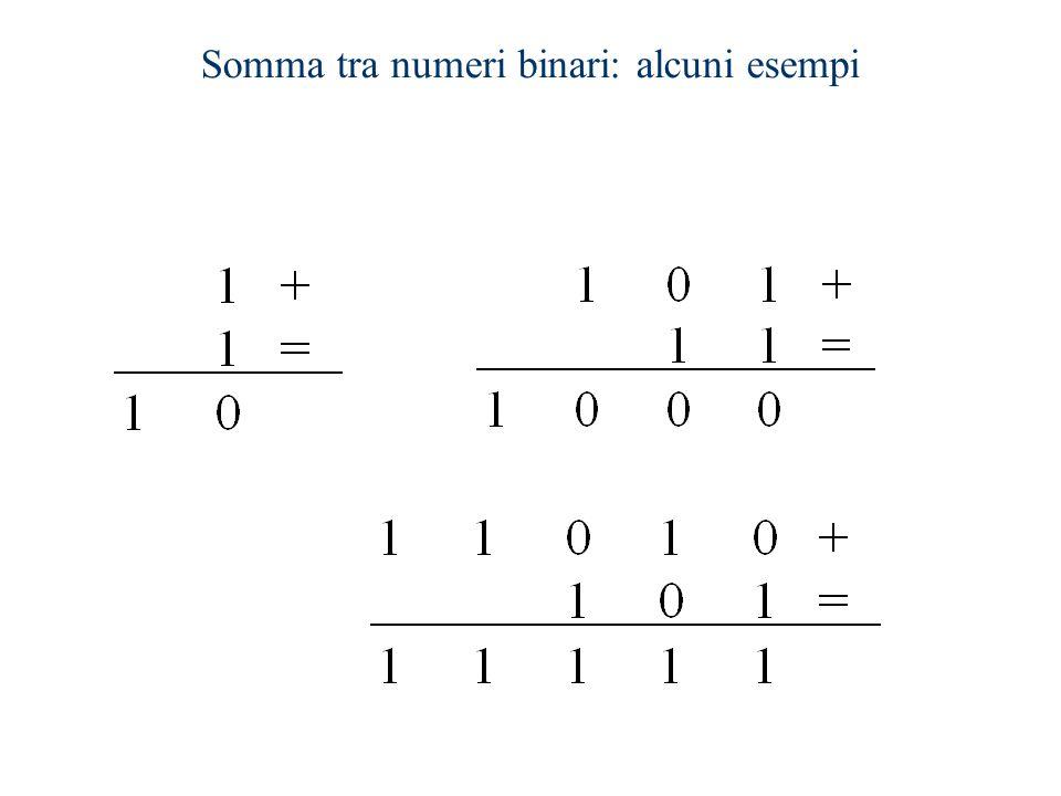 Somma tra numeri binari: alcuni esempi