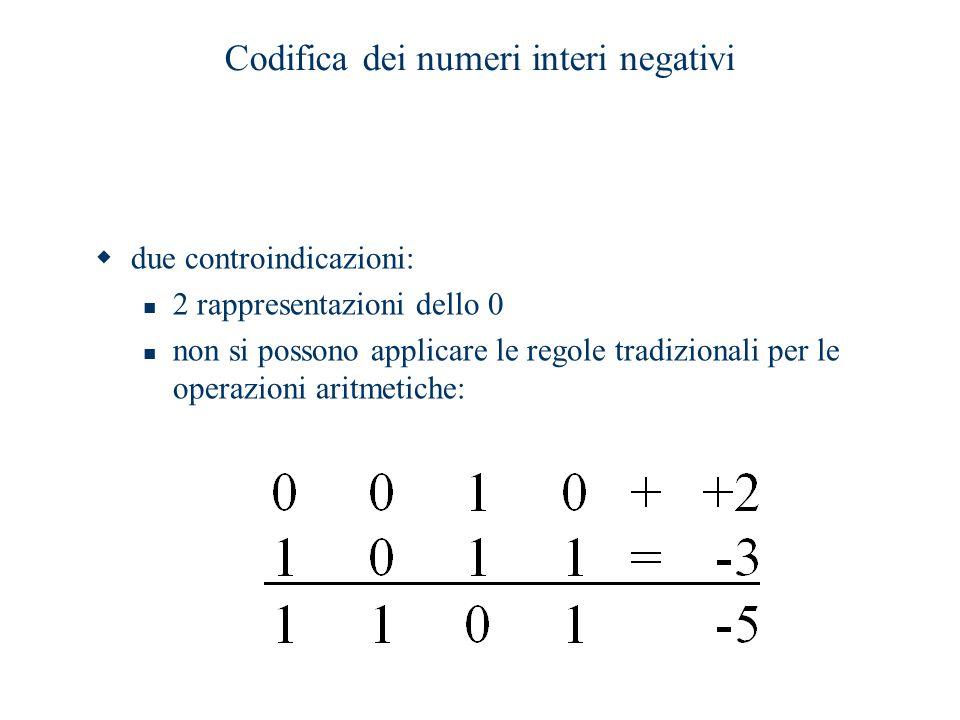 Codifica dei numeri interi negativi