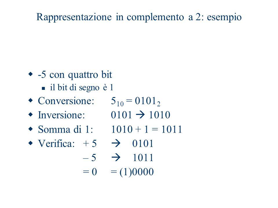Rappresentazione in complemento a 2: esempio