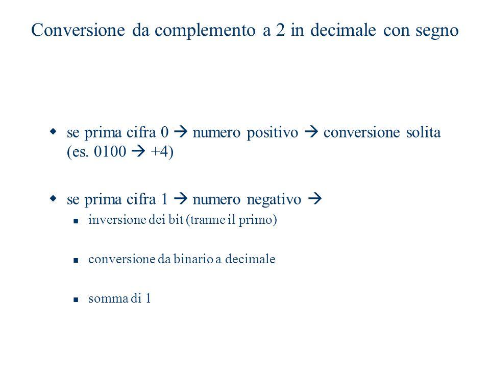 Conversione da complemento a 2 in decimale con segno