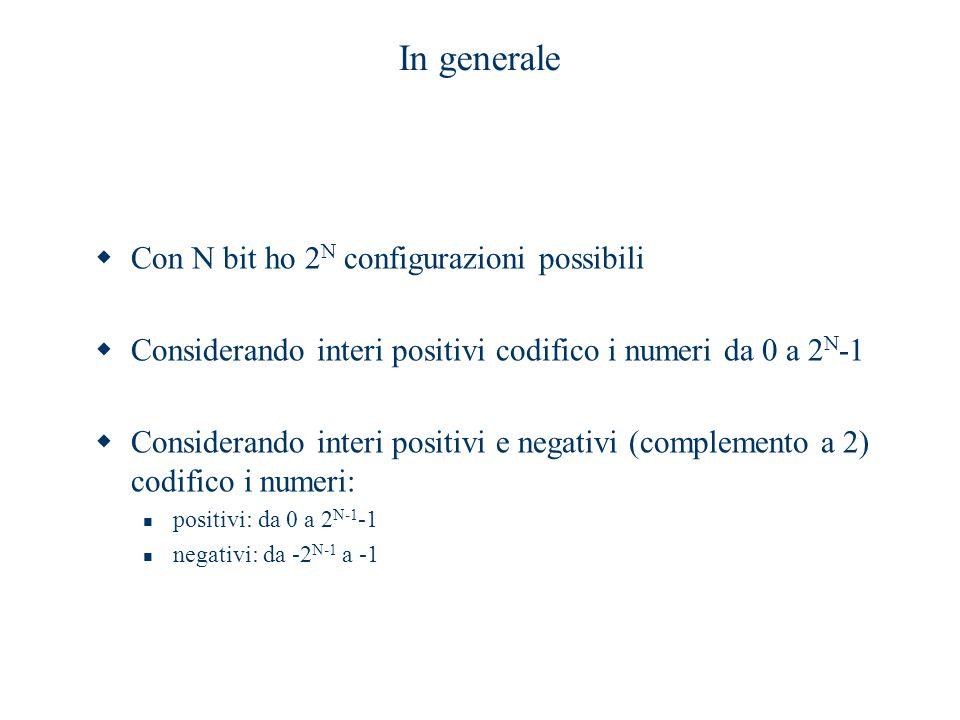 In generale Con N bit ho 2N configurazioni possibili