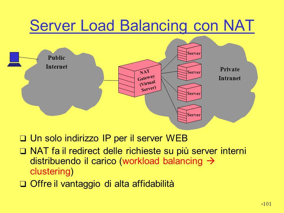 Server Load Balancing con NAT