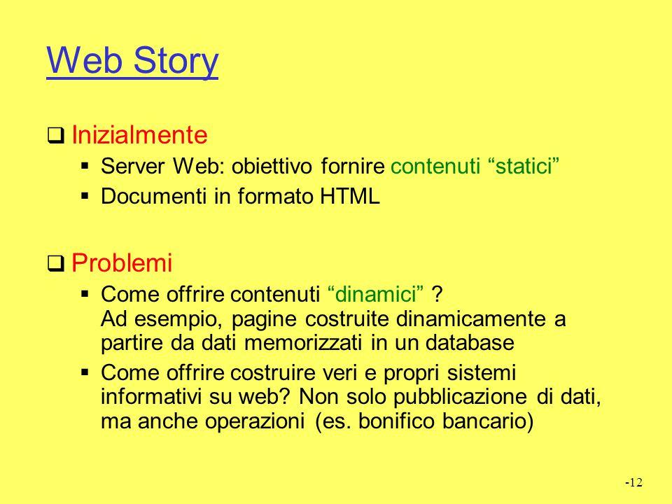 Web Story Inizialmente Problemi