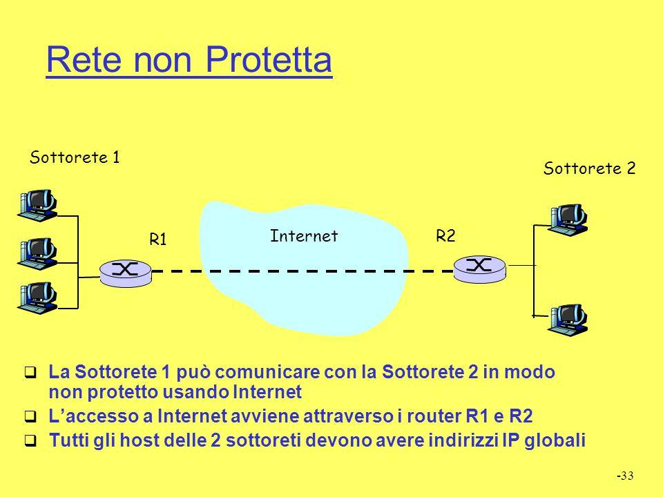 Rete non Protetta Sottorete 1. Sottorete 2. R1. Internet. R2.