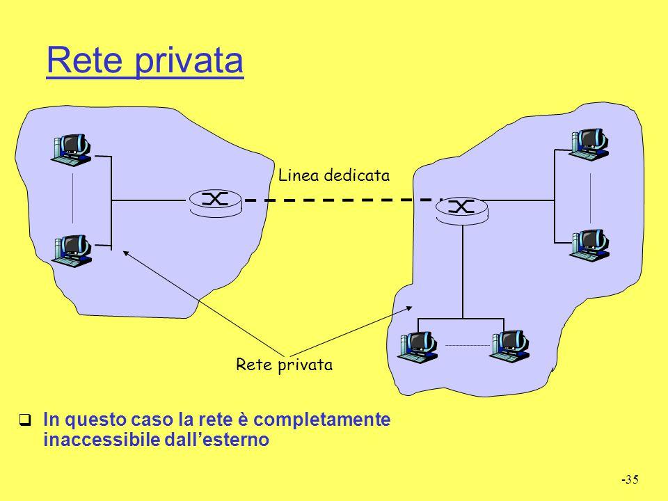 Rete privata Linea dedicata. Rete privata.