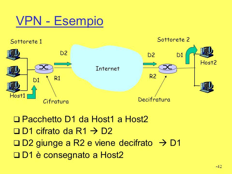 VPN - Esempio Pacchetto D1 da Host1 a Host2 D1 cifrato da R1  D2