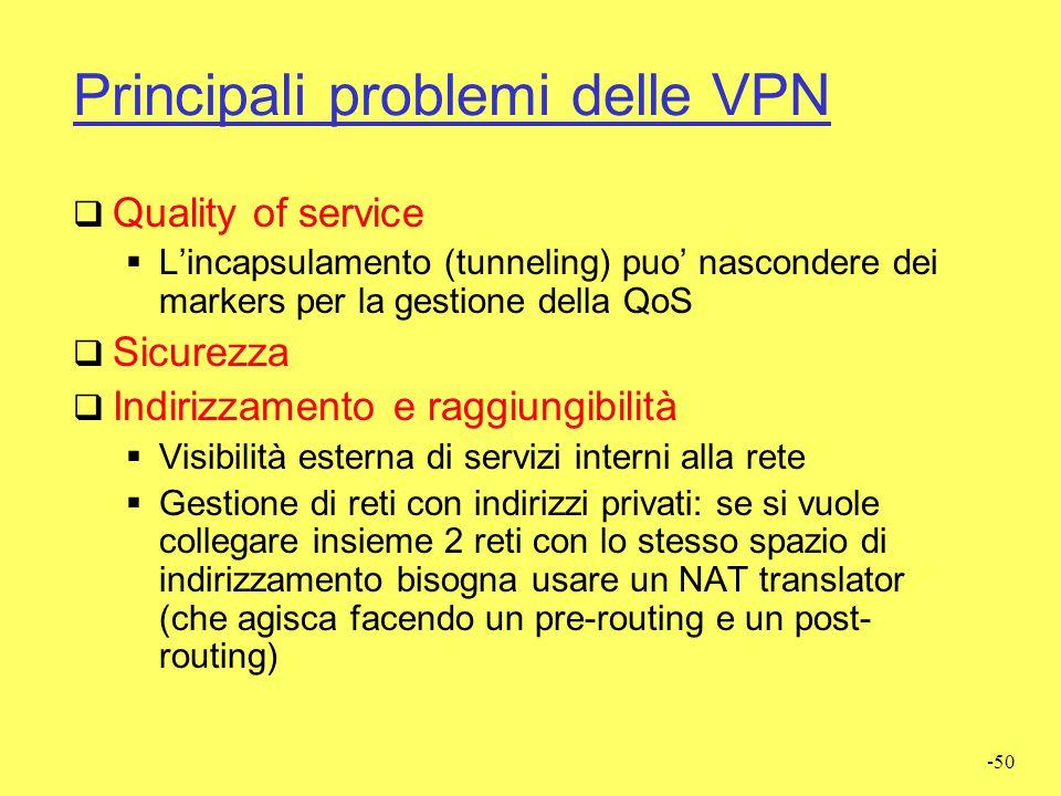 Principali problemi delle VPN