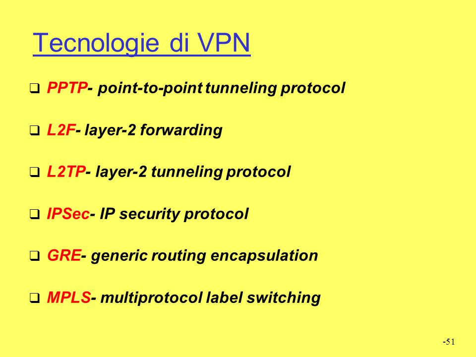 Tecnologie di VPN PPTP- point-to-point tunneling protocol