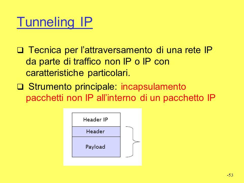 Tunneling IP Tecnica per l'attraversamento di una rete IP da parte di traffico non IP o IP con caratteristiche particolari.