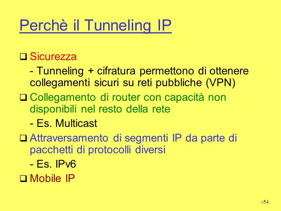 Perchè il Tunneling IP Sicurezza