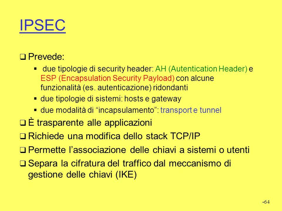 IPSEC Prevede: È trasparente alle applicazioni