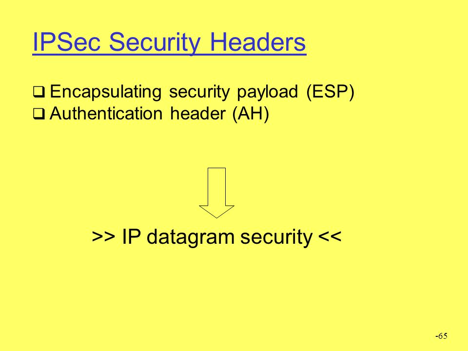 IPSec Security Headers