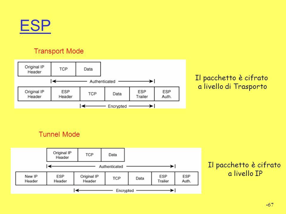 ESP Transport Mode Il pacchetto è cifrato a livello di Trasporto