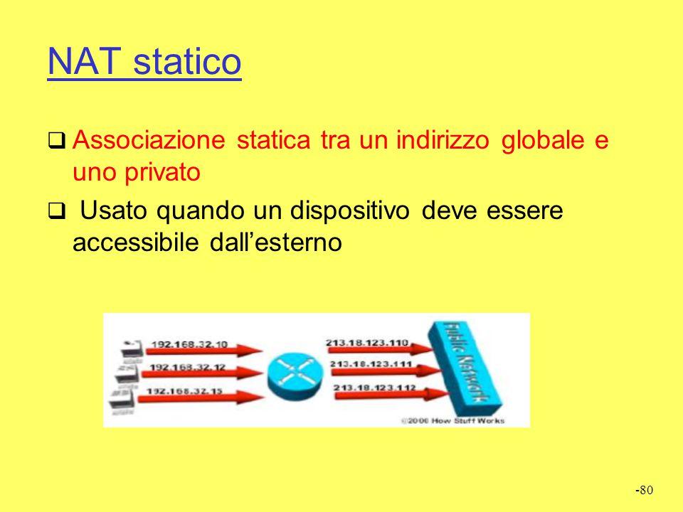NAT statico Associazione statica tra un indirizzo globale e uno privato.
