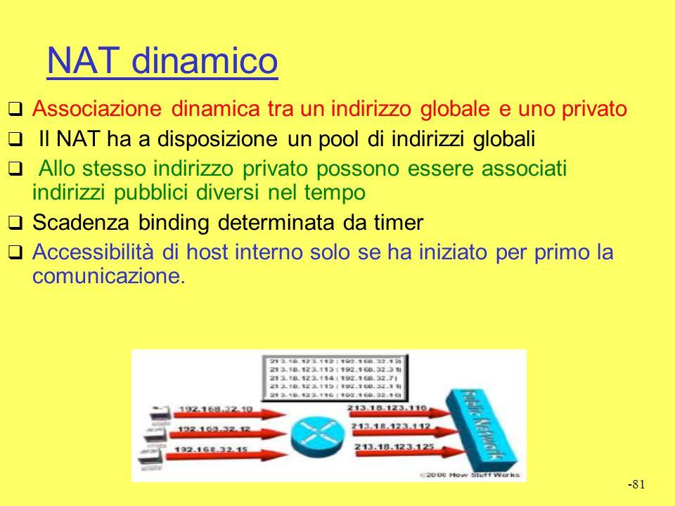 NAT dinamico Associazione dinamica tra un indirizzo globale e uno privato. Il NAT ha a disposizione un pool di indirizzi globali.
