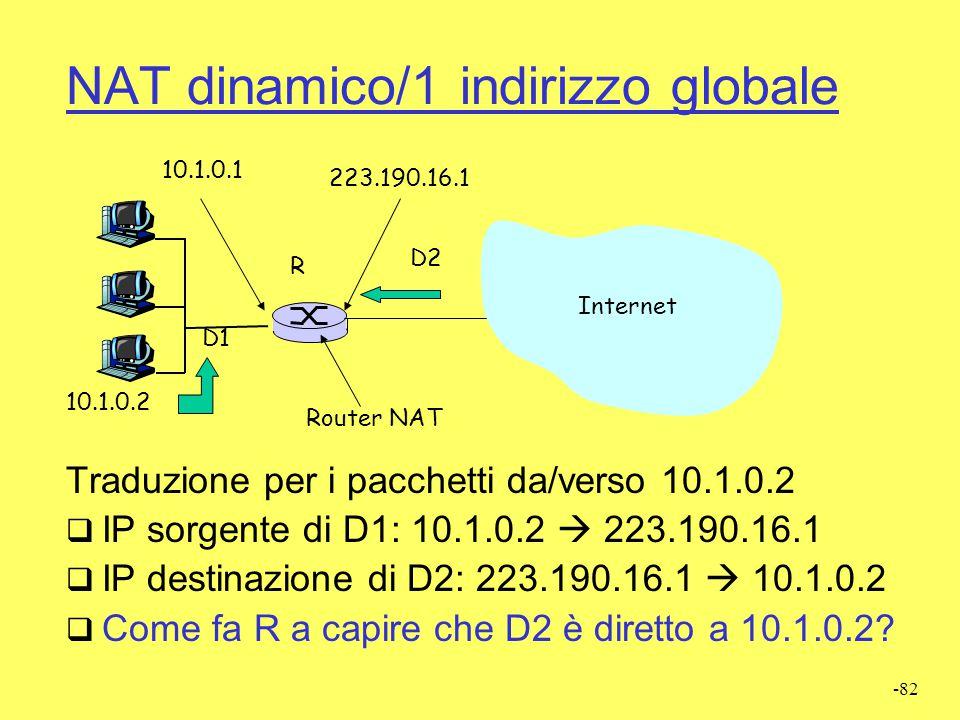 NAT dinamico/1 indirizzo globale